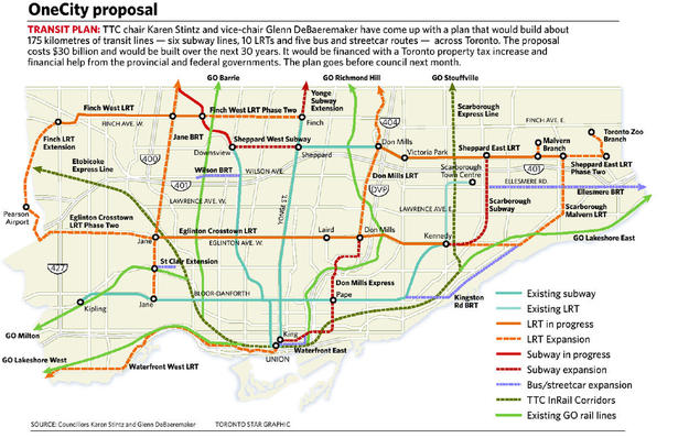 OneCity proposal graphic from the Toronto Star, a little blurry