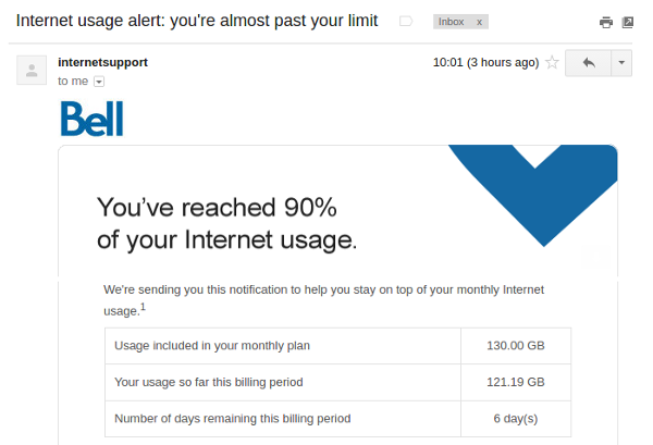Bell Canada's email to me at 10:03am. We have 8.2G left. This should last over 2 days at our regular consumption.