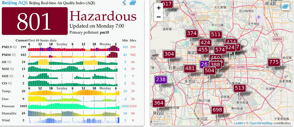 Air quality PM2.5 Beijing 2018 May 27 19:00 Toronto issues air quality advisory today at 50